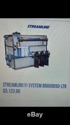 Fenêtre Streamline Système De Nettoyage Eau Fed Van